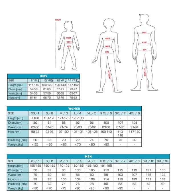 Vermarc size chart